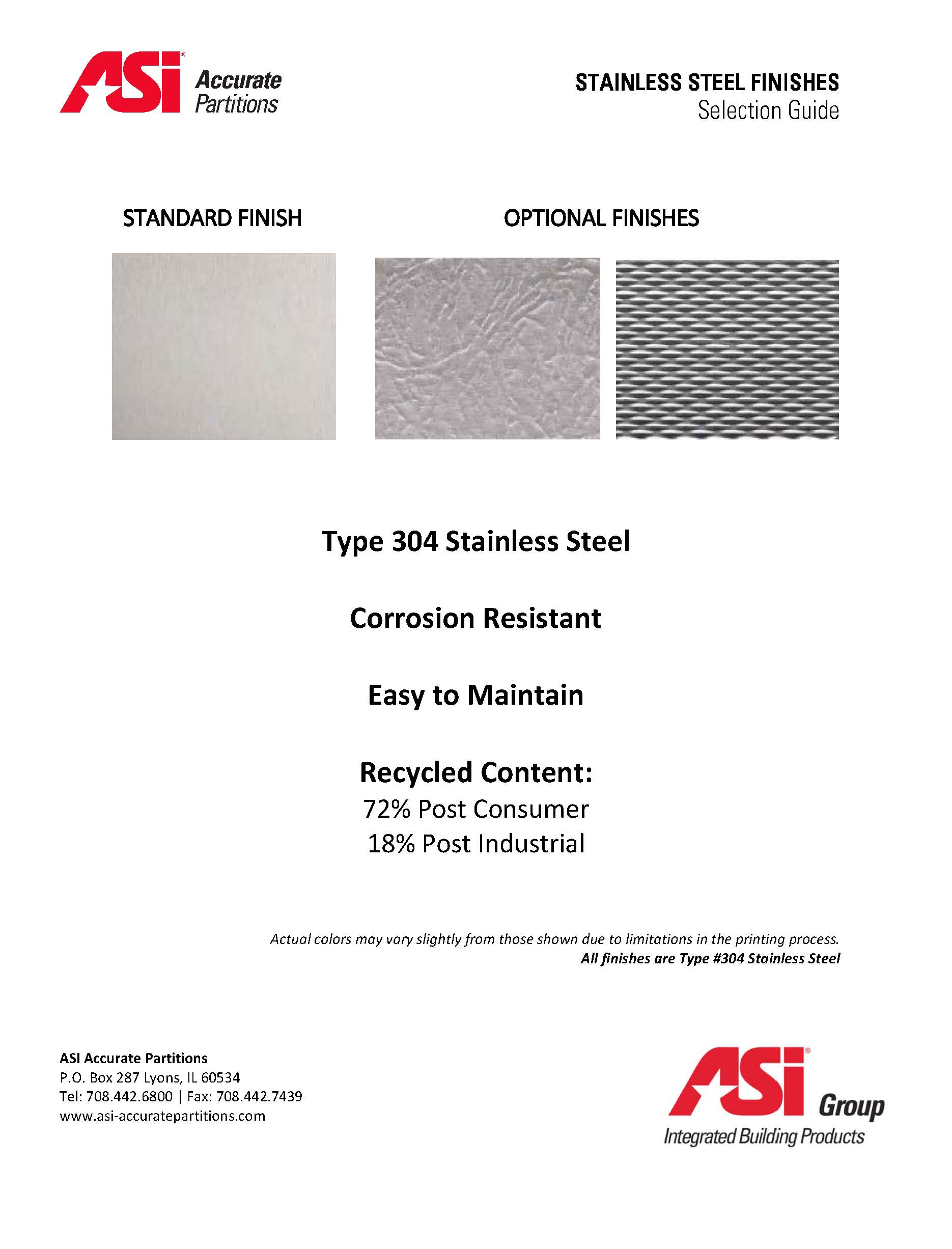 stainless steel corrosion resistance chart